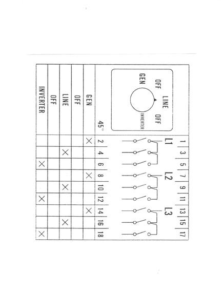 usa  universal changeover switch
